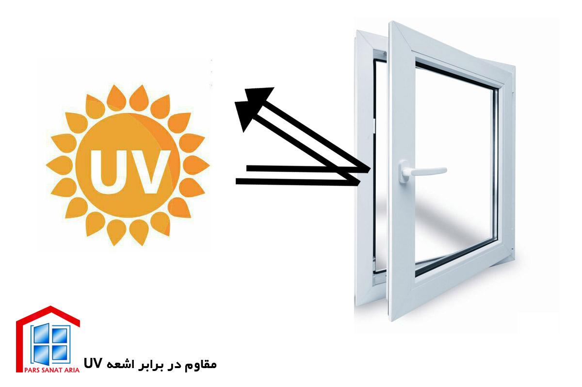 مقاوم در برابر اشعه UV